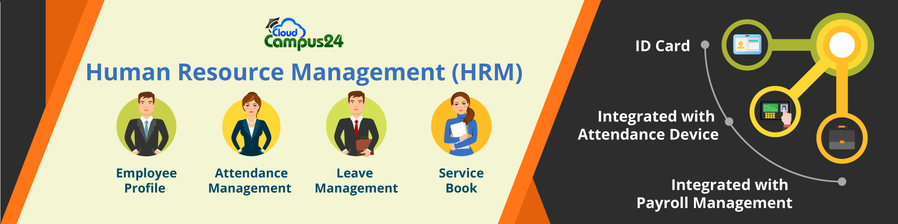 Human Resource Managment (HRM)